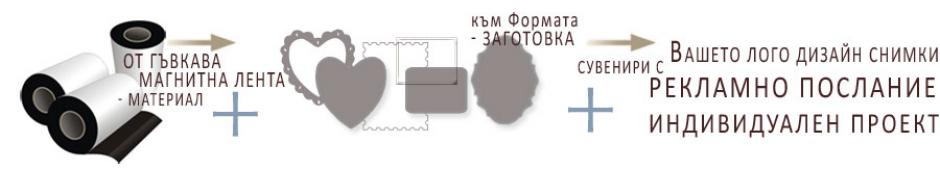 Гъвкава магнитна лента