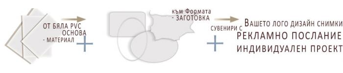 Бяла PVC основа